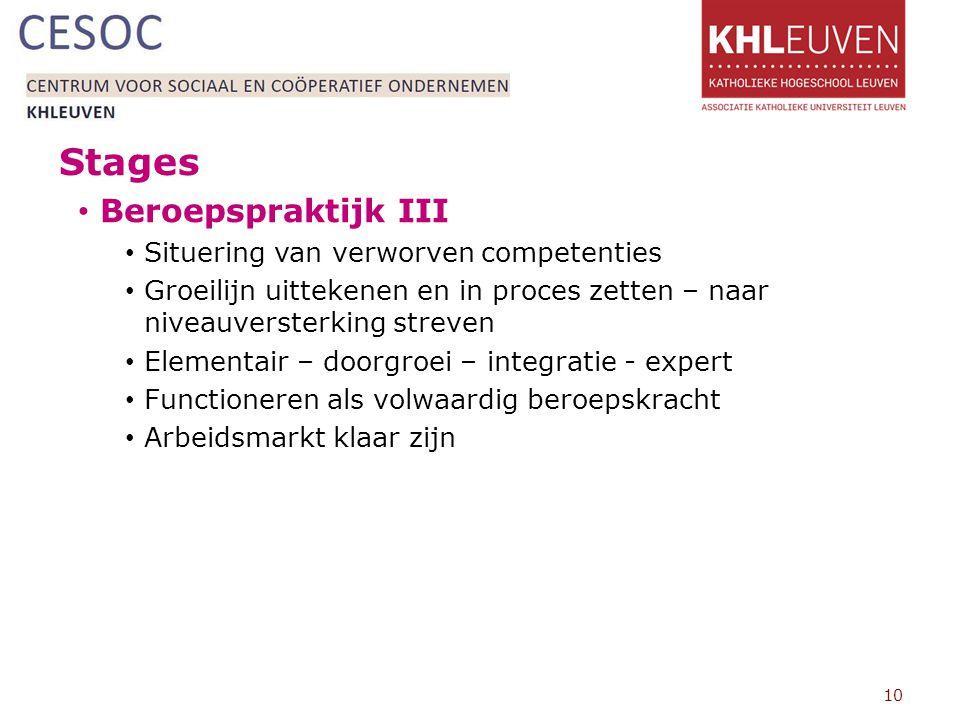 Stages Beroepspraktijk III Situering van verworven competenties Groeilijn uittekenen en in proces zetten – naar niveauversterking streven Elementair – doorgroei – integratie - expert Functioneren als volwaardig beroepskracht Arbeidsmarkt klaar zijn 10