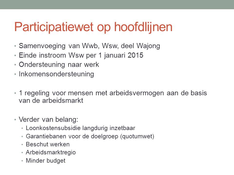 Participatiewet op hoofdlijnen Samenvoeging van Wwb, Wsw, deel Wajong Einde instroom Wsw per 1 januari 2015 Ondersteuning naar werk Inkomensondersteun