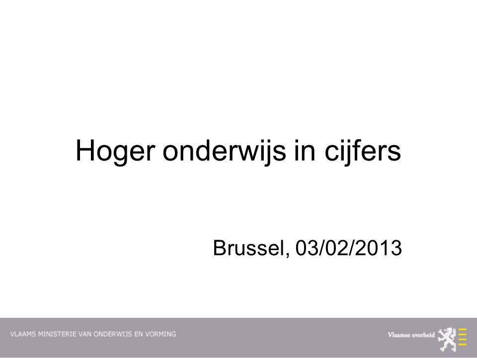 Hoger onderwijs in cijfers Brussel, 03/02/2013