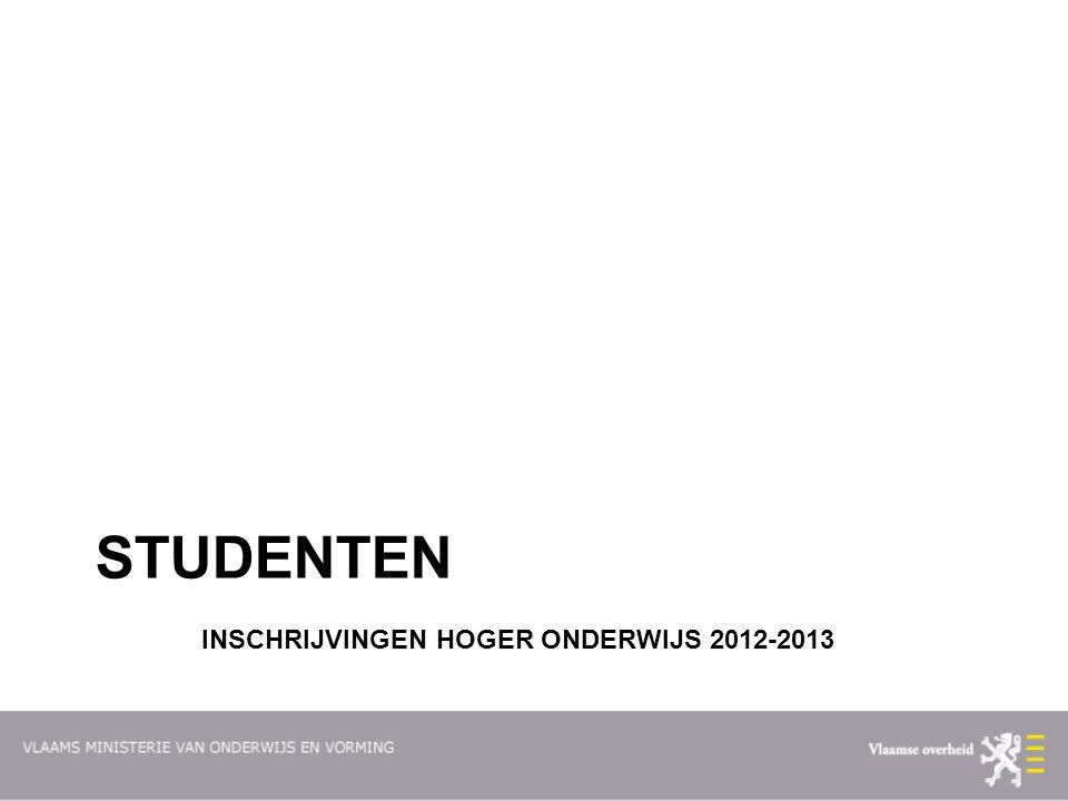 STUDENTEN INSCHRIJVINGEN HOGER ONDERWIJS 2012-2013