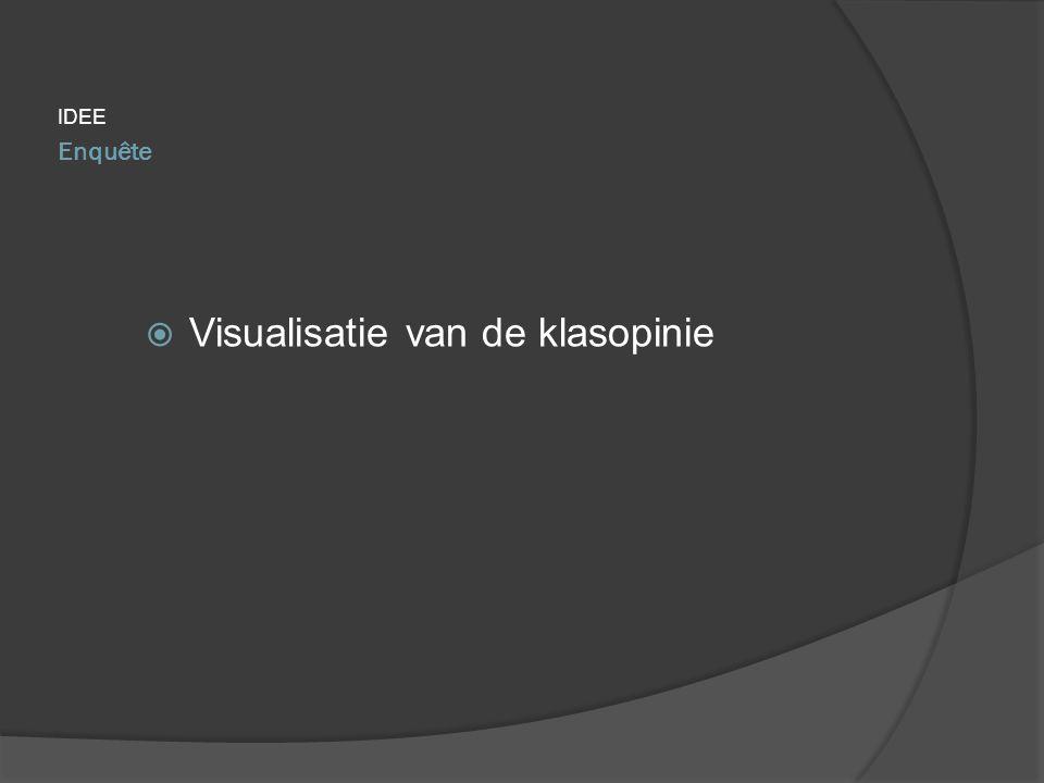 Enquête IDEE  Visualisatie van de klasopinie