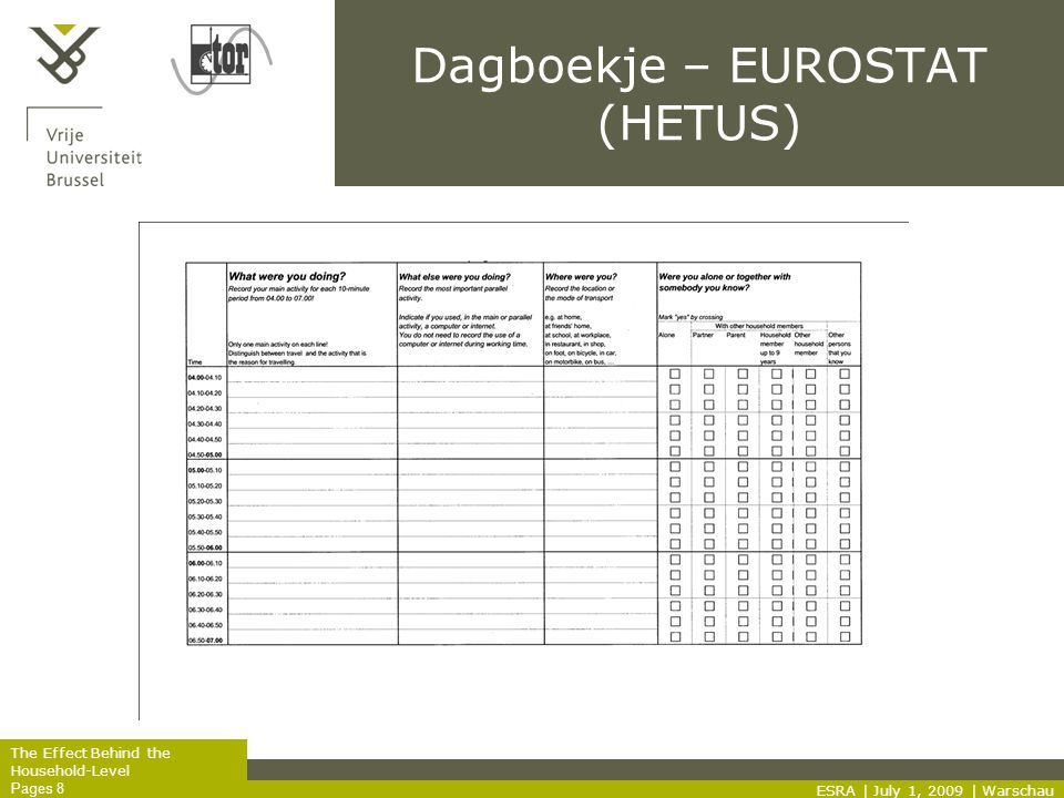 The Effect Behind the Household-Level Pages 8 Dagboekje – EUROSTAT (HETUS) ESRA | July 1, 2009 | Warschau