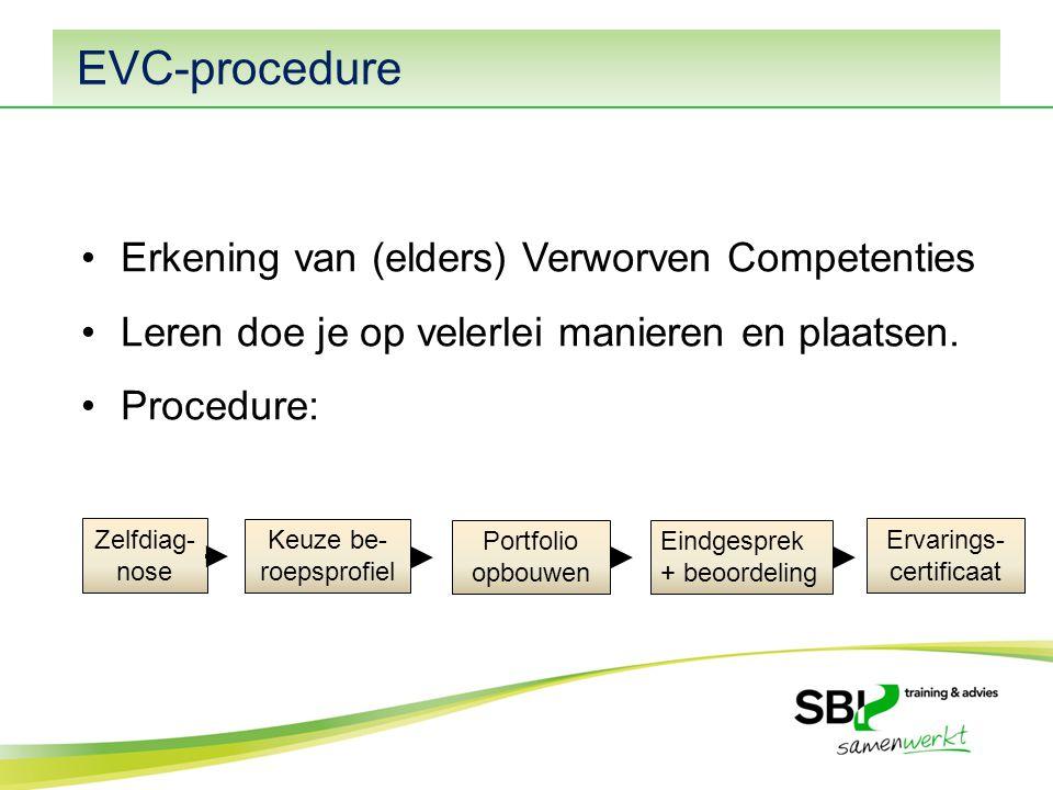 EVC-procedure Erkening van (elders) Verworven Competenties Leren doe je op velerlei manieren en plaatsen.
