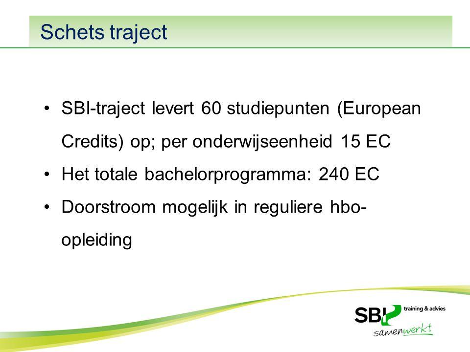 Schets traject SBI-traject levert 60 studiepunten (European Credits) op; per onderwijseenheid 15 EC Het totale bachelorprogramma: 240 EC Doorstroom mogelijk in reguliere hbo- opleiding