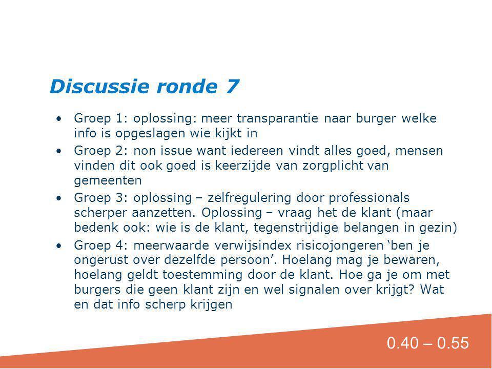 Groep 1: oplossing: meer transparantie naar burger welke info is opgeslagen wie kijkt in Groep 2: non issue want iedereen vindt alles goed, mensen vin