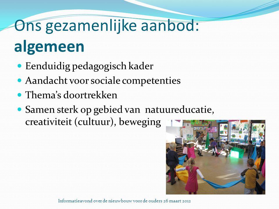 Ons gezamenlijke aanbod: algemeen Eenduidig pedagogisch kader Aandacht voor sociale competenties Thema's doortrekken Samen sterk op gebied van natuureducatie, creativiteit (cultuur), beweging Informatieavond over de nieuwbouw voor de ouders 26 maart 2012