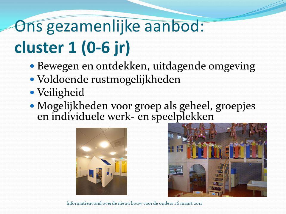 Ons gezamenlijke aanbod: cluster 1 (0-6 jr) Bewegen en ontdekken, uitdagende omgeving Voldoende rustmogelijkheden Veiligheid Mogelijkheden voor groep als geheel, groepjes en individuele werk- en speelplekken Informatieavond over de nieuwbouw voor de ouders 26 maart 2012