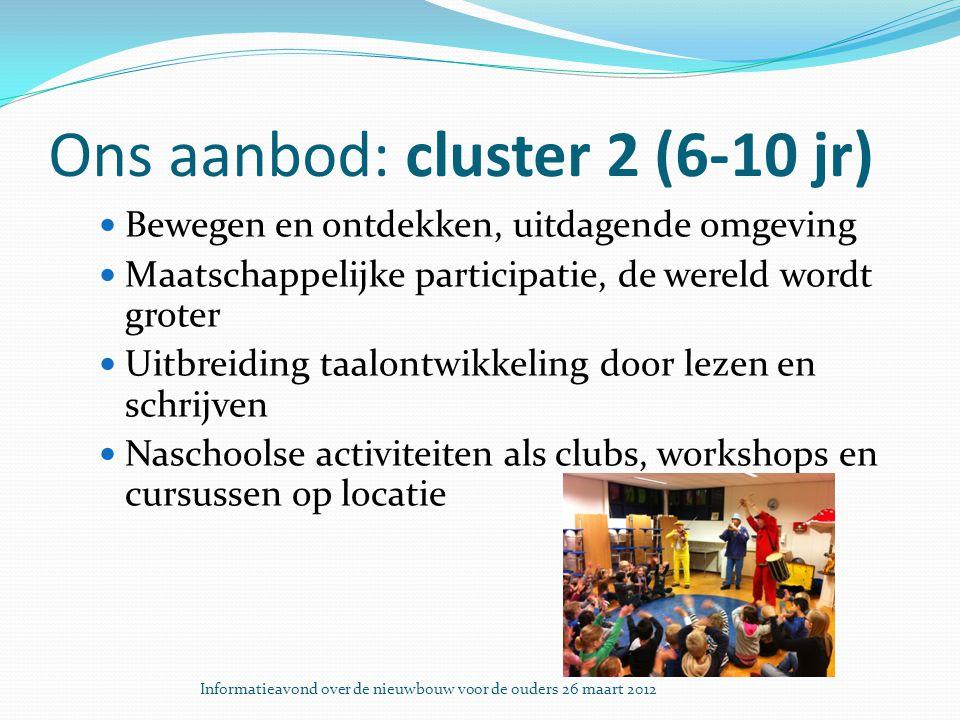 Ons aanbod: cluster 2 (6-10 jr) Bewegen en ontdekken, uitdagende omgeving Maatschappelijke participatie, de wereld wordt groter Uitbreiding taalontwikkeling door lezen en schrijven Naschoolse activiteiten als clubs, workshops en cursussen op locatie Informatieavond over de nieuwbouw voor de ouders 26 maart 2012