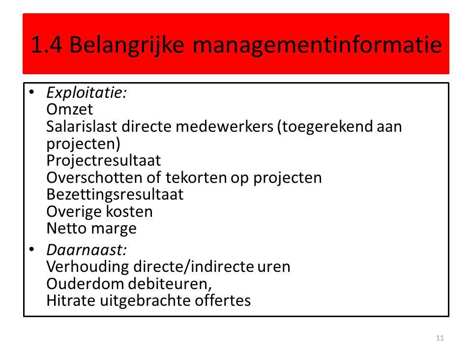1.4 Belangrijke managementinformatie Exploitatie: Omzet Salarislast directe medewerkers (toegerekend aan projecten) Projectresultaat Overschotten of t