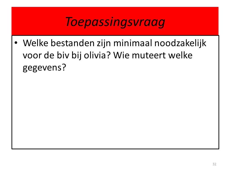 Toepassingsvraag Welke bestanden zijn minimaal noodzakelijk voor de biv bij olivia? Wie muteert welke gegevens? 32