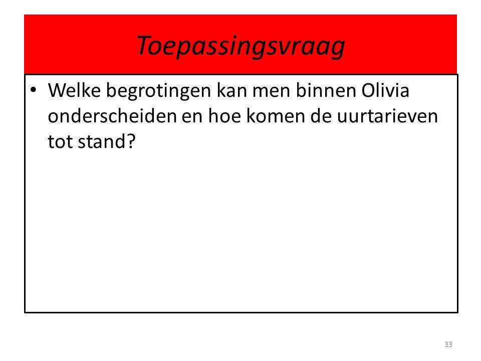 Toepassingsvraag Welke begrotingen kan men binnen Olivia onderscheiden en hoe komen de uurtarieven tot stand? 33