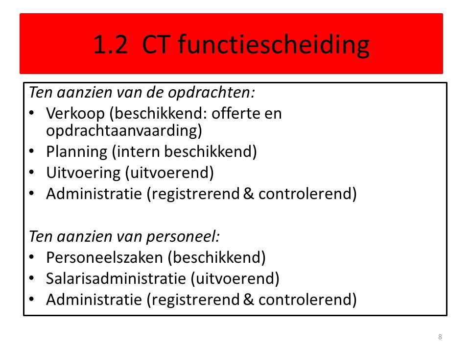 1.2 CT functiescheiding Ten aanzien van de opdrachten: Verkoop (beschikkend: offerte en opdrachtaanvaarding) Planning (intern beschikkend) Uitvoering