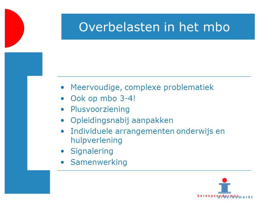 Overbelasten in het mbo Meervoudige, complexe problematiek Ook op mbo 3-4! Plusvoorziening Opleidingsnabij aanpakken Individuele arrangementen onderwi