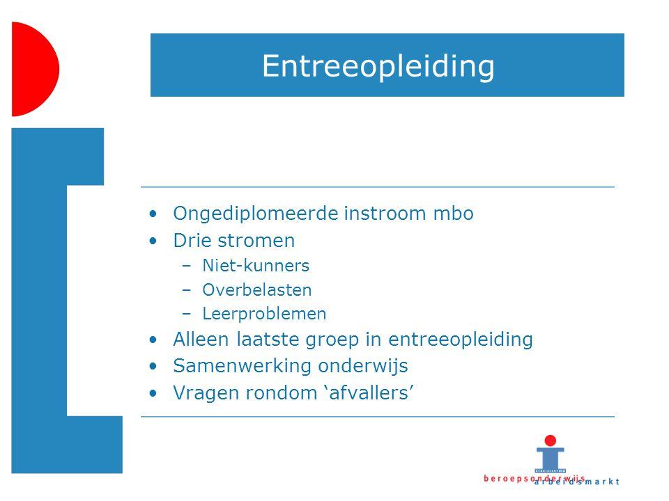 Entreeopleiding Ongediplomeerde instroom mbo Drie stromen –Niet-kunners –Overbelasten –Leerproblemen Alleen laatste groep in entreeopleiding Samenwerk