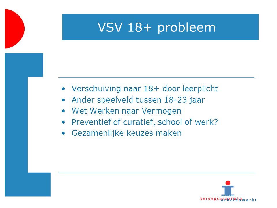 VSV 18+ probleem Verschuiving naar 18+ door leerplicht Ander speelveld tussen 18-23 jaar Wet Werken naar Vermogen Preventief of curatief, school of we