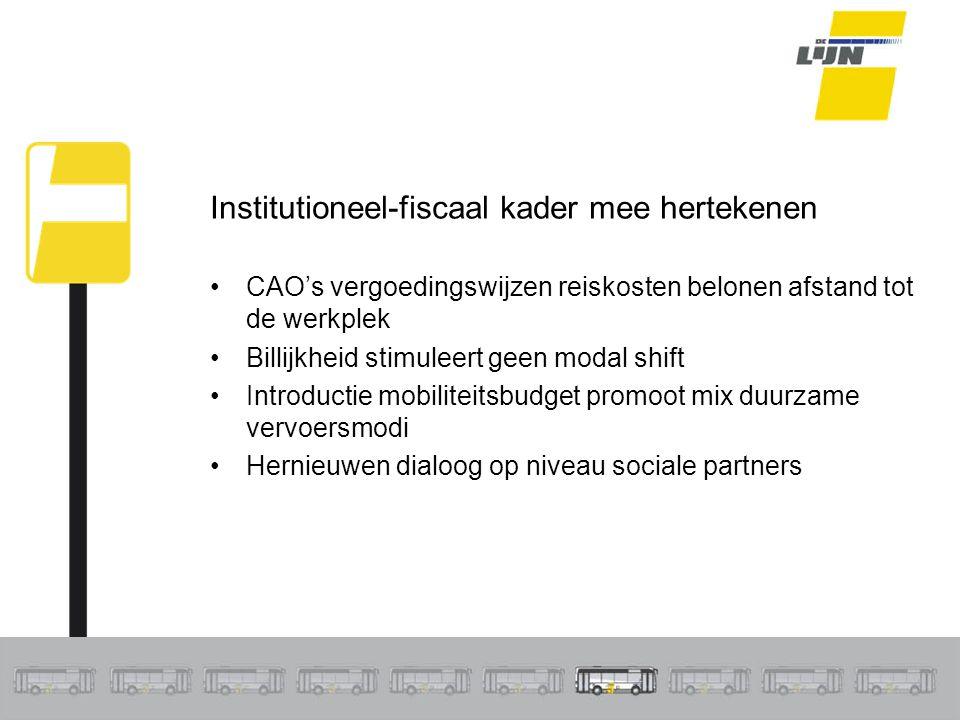 Institutioneel-fiscaal kader mee hertekenen CAO's vergoedingswijzen reiskosten belonen afstand tot de werkplek Billijkheid stimuleert geen modal shift Introductie mobiliteitsbudget promoot mix duurzame vervoersmodi Hernieuwen dialoog op niveau sociale partners