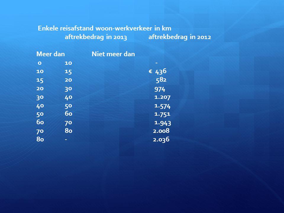 Enkele reisafstand woon-werkverkeer in km aftrekbedrag in 2013aftrekbedrag in 2012 Meer danNiet meer dan 0 10 - 10 15 € 436 15 20 582 20 30 974 30 40 1.207 40 50 1.574 50 60 1.751 60 70 1.943 70 80 2.008 80 - 2.036