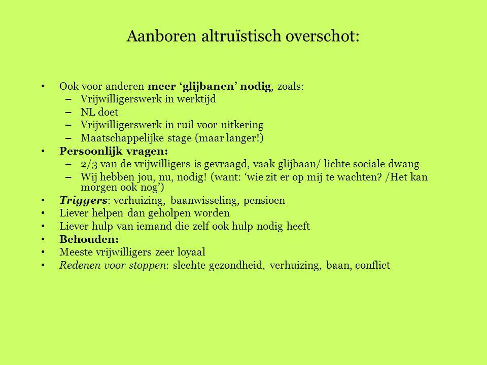 Aanboren altruïstisch overschot: Ook voor anderen meer 'glijbanen' nodig, zoals: – Vrijwilligerswerk in werktijd – NL doet – Vrijwilligerswerk in ruil