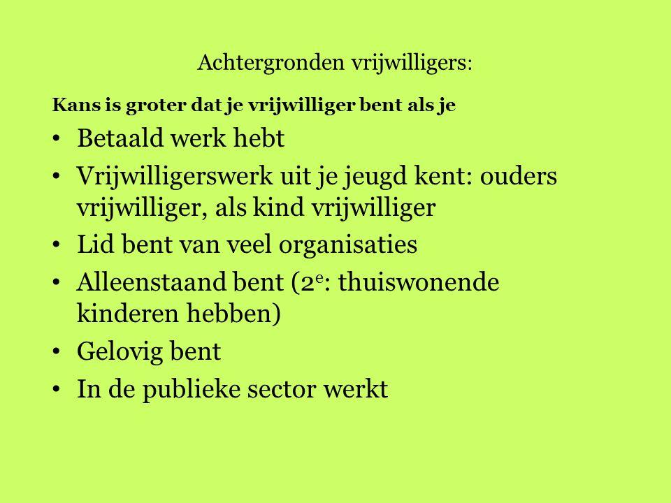 1 e uitdaging: tegen instrumentalisering vrijwilligers Overheid trekt zich terug, vrijwilligers nemen het wel over.