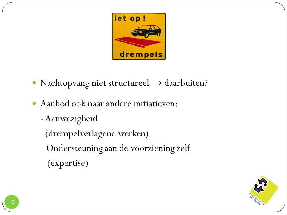 10 Nachtopvang niet structureel → daarbuiten? Aanbod ook naar andere initiatieven: - Aanwezigheid (drempelverlagend werken) - Ondersteuning aan de voo