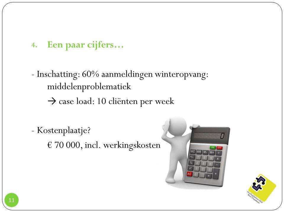 11 4. Een paar cijfers… - Inschatting: 60% aanmeldingen winteropvang: middelenproblematiek → case load: 10 cliënten per week - Kostenplaatje? € 70 000