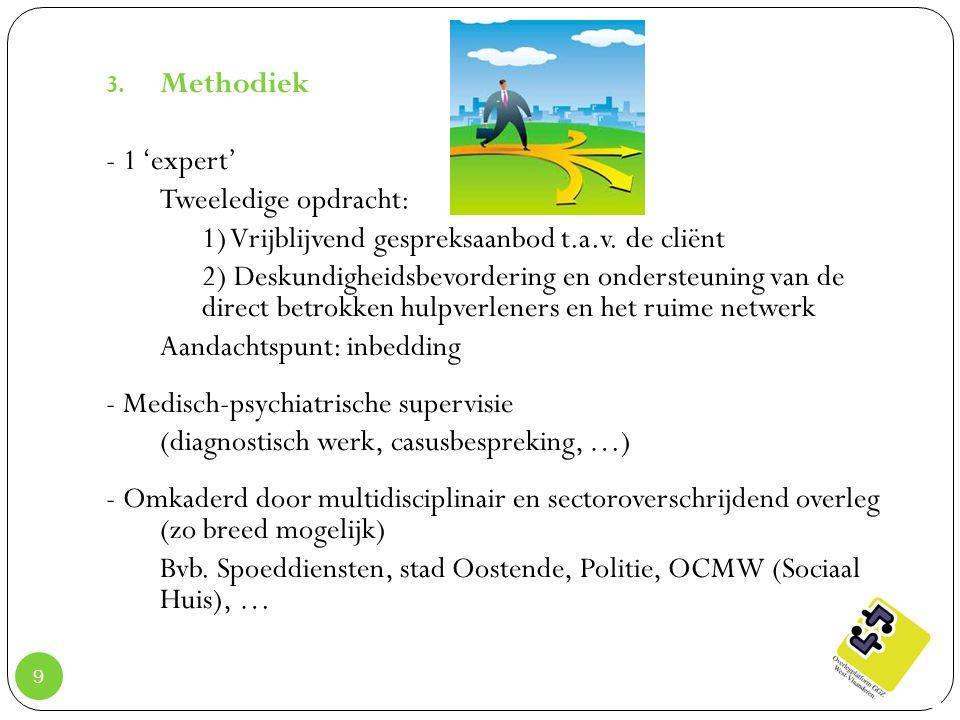9 3. Methodiek - 1 'expert' Tweeledige opdracht: 1) Vrijblijvend gespreksaanbod t.a.v. de cliënt 2) Deskundigheidsbevordering en ondersteuning van de