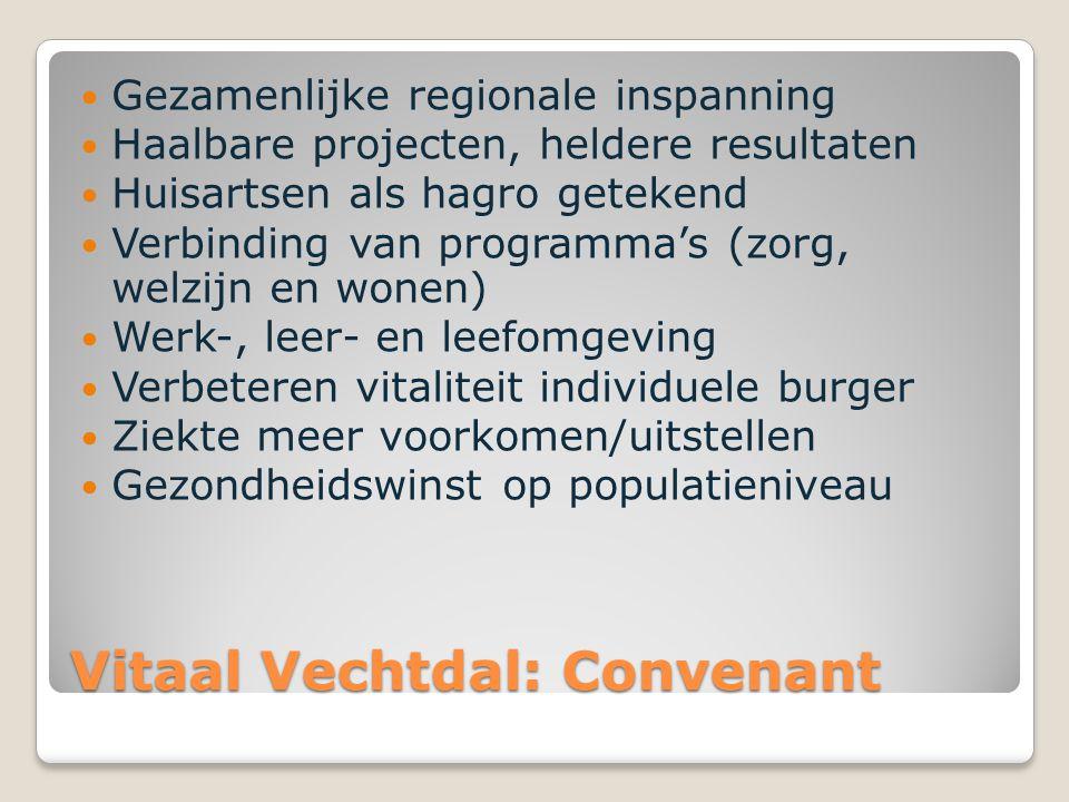Vitaal Vechtdal: Convenant Gezamenlijke regionale inspanning Haalbare projecten, heldere resultaten Huisartsen als hagro getekend Verbinding van progr