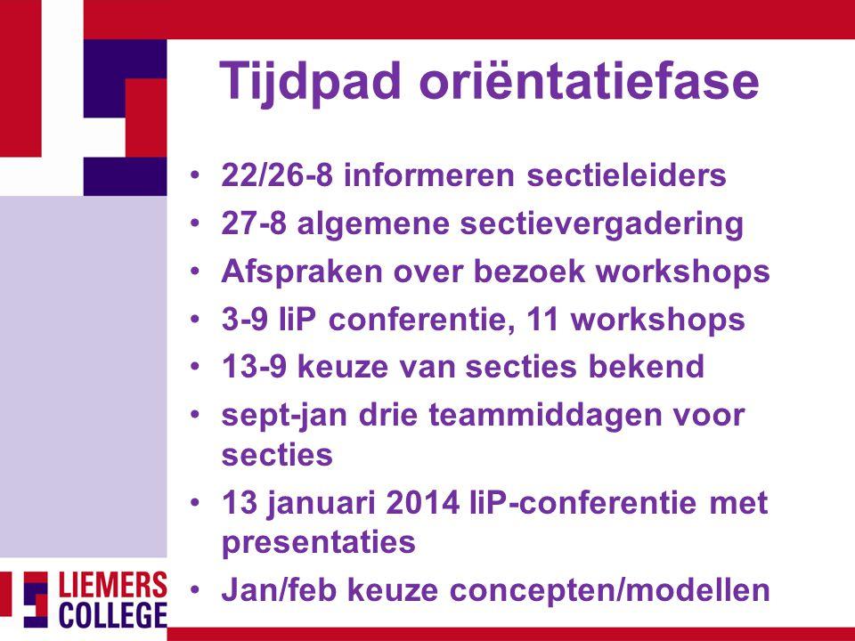 Tijdpad oriëntatiefase 22/26-8 informeren sectieleiders 27-8 algemene sectievergadering Afspraken over bezoek workshops 3-9 IiP conferentie, 11 worksh