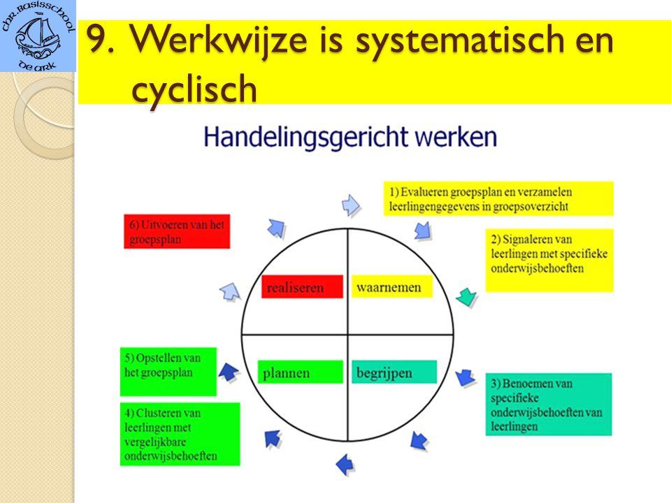 9. Werkwijze is systematisch en cyclisch