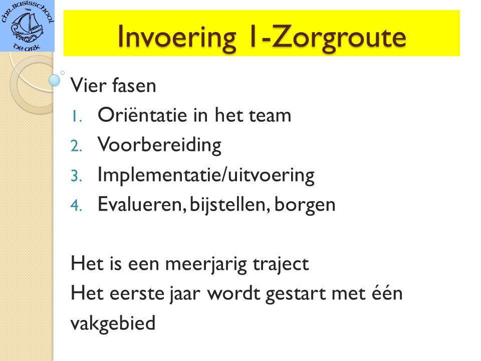 Invoering 1-Zorgroute Vier fasen 1.Oriëntatie in het team 2.