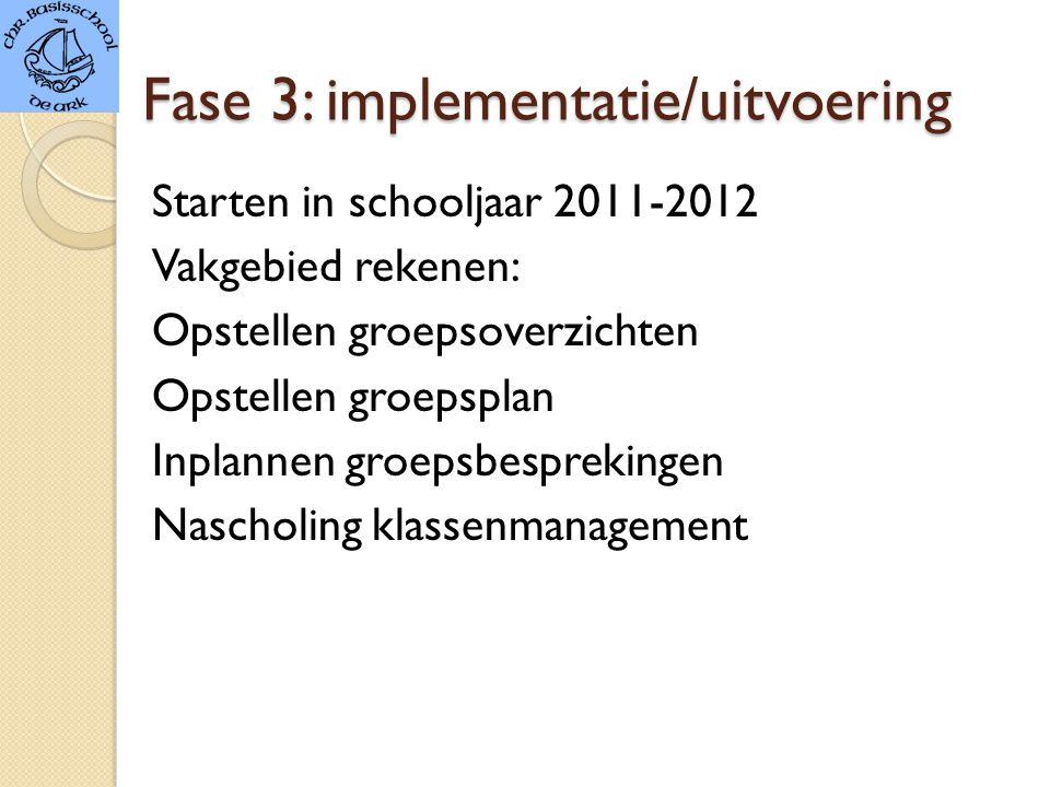 Fase 3: implementatie/uitvoering Starten in schooljaar 2011-2012 Vakgebied rekenen: Opstellen groepsoverzichten Opstellen groepsplan Inplannen groepsbesprekingen Nascholing klassenmanagement