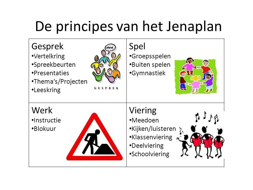 De principes van het Jenaplan Gesprek Vertelkring Spreekbeurten Presentaties Thema's/Projecten Leeskring Spel Groepsspelen Buiten spelen Gymnastiek We