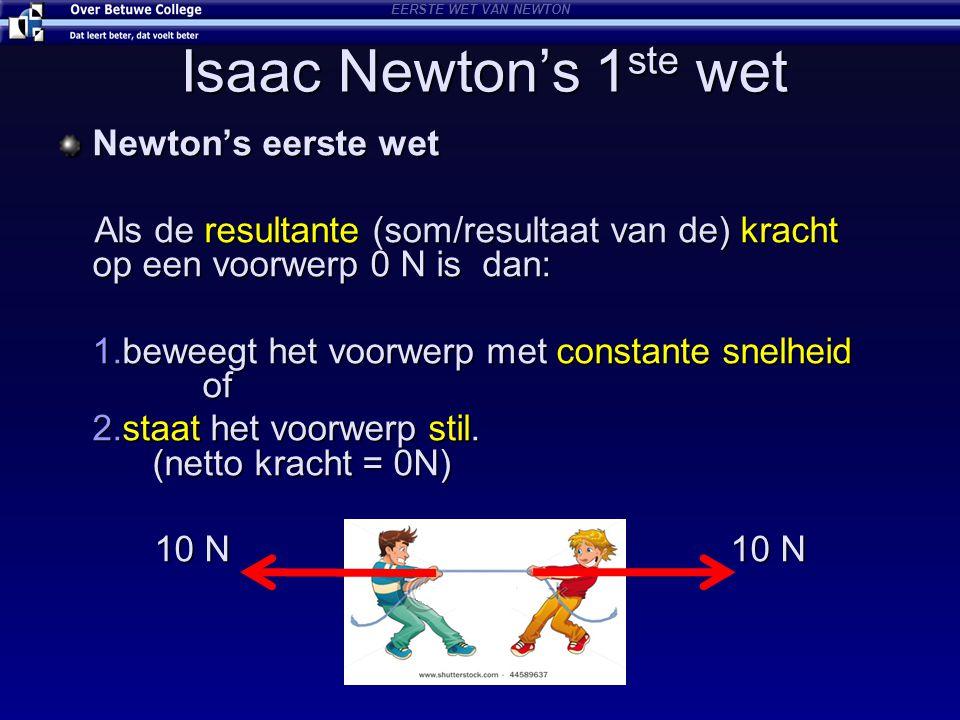 Isaac Newton's 1 ste wet Newton's eerste wet Als de resultante (som/resultaat van de) kracht op een voorwerp 0 N is dan: 1.beweegt het voorwerp met co