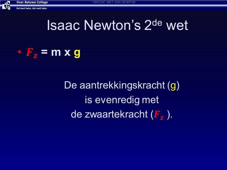 Isaac Newton's 2 de wet TWEEDE WET VAN NEWTON