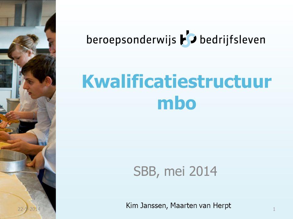 Kwalificatiestructuur in OBK Alle begrippen uit de kwalificatiedossiers Harmoniseren van begrippen in hele structuur Relaties in complete structuur 22-5-201412