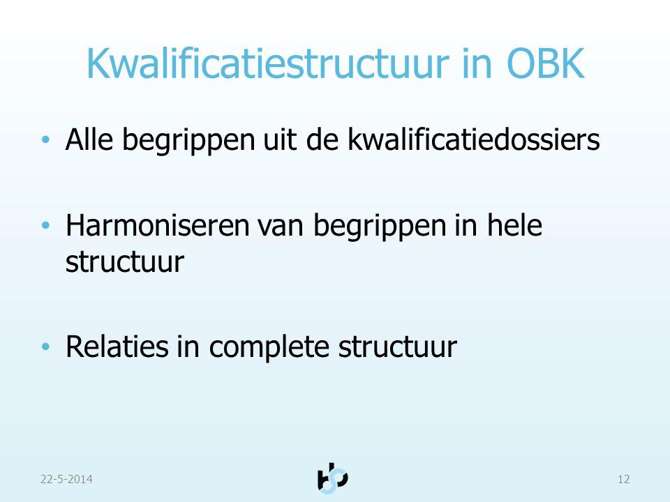 Kwalificatiestructuur in OBK Alle begrippen uit de kwalificatiedossiers Harmoniseren van begrippen in hele structuur Relaties in complete structuur 22