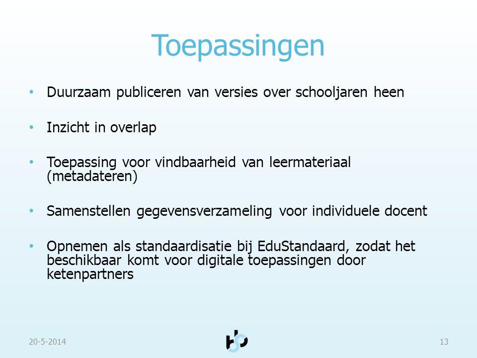 Toepassingen Duurzaam publiceren van versies over schooljaren heen Inzicht in overlap Toepassing voor vindbaarheid van leermateriaal (metadateren) Sam