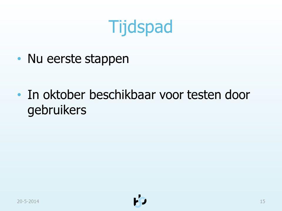 Tijdspad Nu eerste stappen In oktober beschikbaar voor testen door gebruikers 20-5-201415