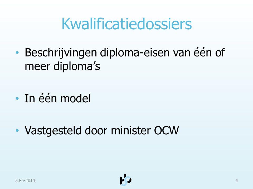 Kwalificatiedossiers Beschrijvingen diploma-eisen van één of meer diploma's In één model Vastgesteld door minister OCW 20-5-20144