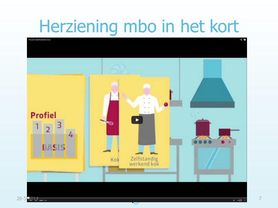 Herziening mbo in het kort 20-5-20147