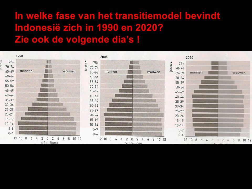 In welke fase van het transitiemodel bevindt Indonesië zich in 1990 en 2020? Zie ook de volgende dia's !