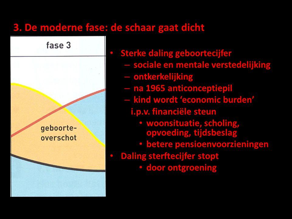 3. De moderne fase: de schaar gaat dicht Sterke daling geboortecijfer – sociale en mentale verstedelijking – ontkerkelijking – na 1965 anticonceptiepi