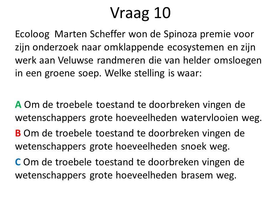 Vraag 10 Ecoloog Marten Scheffer won de Spinoza premie voor zijn onderzoek naar omklappende ecosystemen en zijn werk aan Veluwse randmeren die van helder omsloegen in een groene soep.