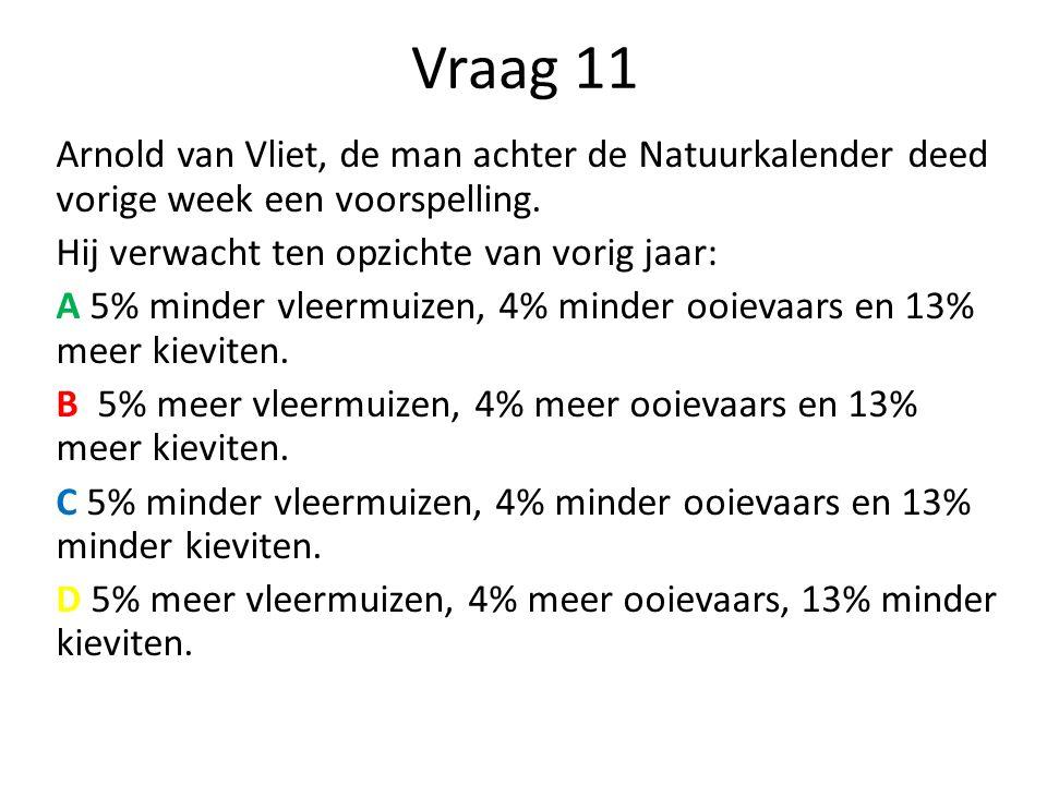 Vraag 11 Arnold van Vliet, de man achter de Natuurkalender deed vorige week een voorspelling. Hij verwacht ten opzichte van vorig jaar: A 5% minder vl