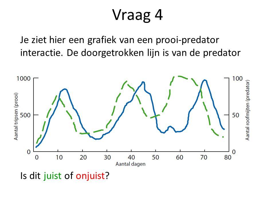 Vraag 4 Je ziet hier een grafiek van een prooi-predator interactie. De doorgetrokken lijn is van de predator Is dit juist of onjuist?