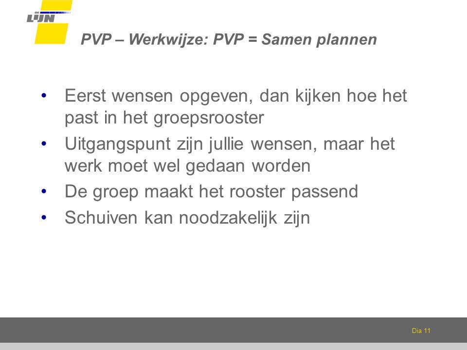 Dia 11 PVP – Werkwijze: PVP = Samen plannen Eerst wensen opgeven, dan kijken hoe het past in het groepsrooster Uitgangspunt zijn jullie wensen, maar het werk moet wel gedaan worden De groep maakt het rooster passend Schuiven kan noodzakelijk zijn