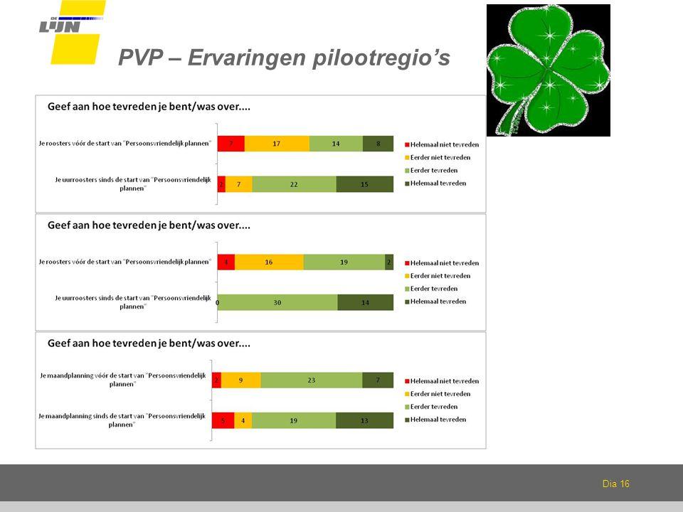 Dia 16 PVP – Ervaringen pilootregio's