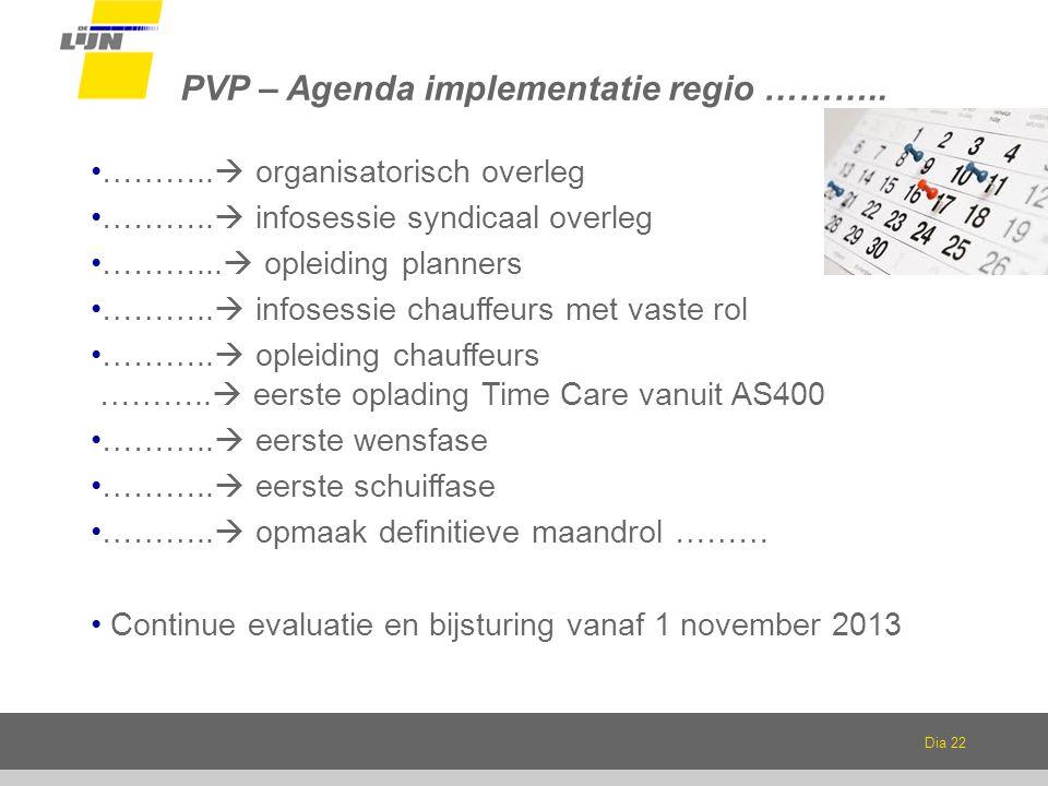 Dia 22 PVP – Agenda implementatie regio ………..………..