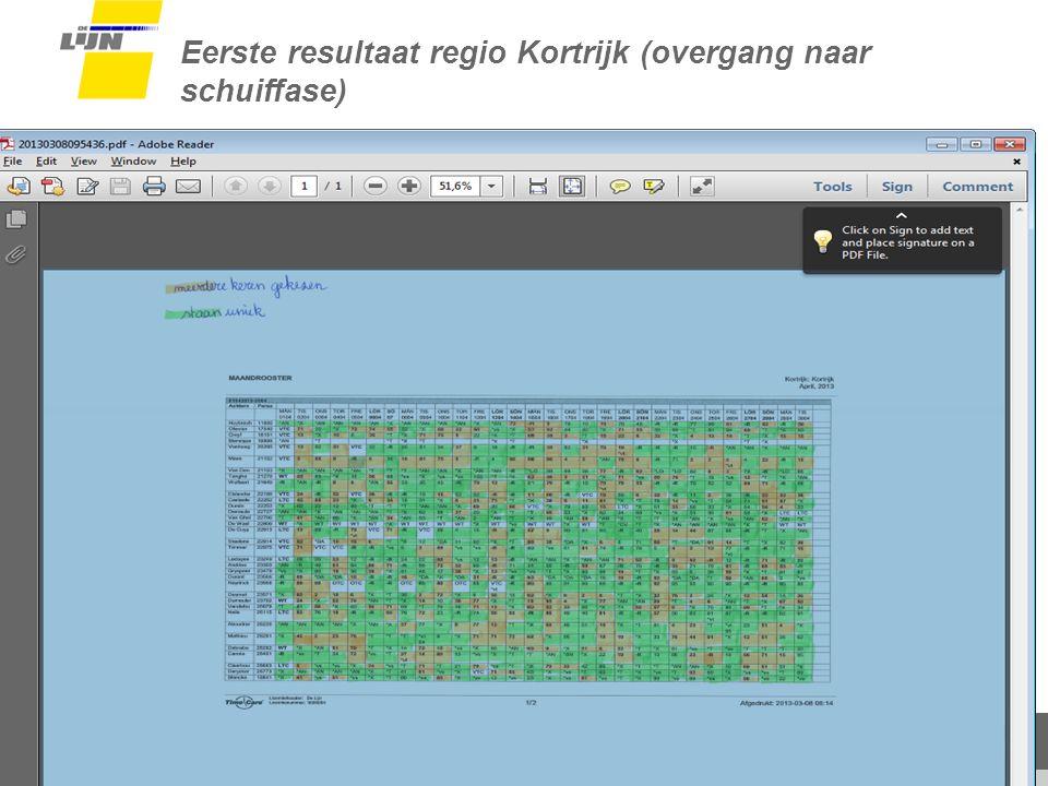 Dia 23 Eerste resultaat regio Kortrijk (overgang naar schuiffase)