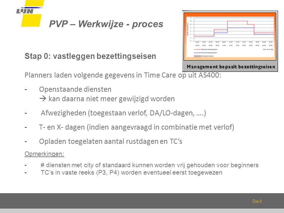 Dia 6 PVP – Werkwijze - proces Stap 0: vastleggen bezettingseisen Planners laden volgende gegevens in Time Care op uit AS400: -Openstaande diensten  kan daarna niet meer gewijzigd worden - Afwezigheden (toegestaan verlof, DA/LO-dagen, ….) -T- en X- dagen (indien aangevraagd in combinatie met verlof) -Opladen toegelaten aantal rustdagen en TC's Opmerkingen: - # diensten met city of standaard kunnen worden vrij gehouden voor beginners - TC's in vaste reeks (P3, P4) worden eventueel eerst toegewezen